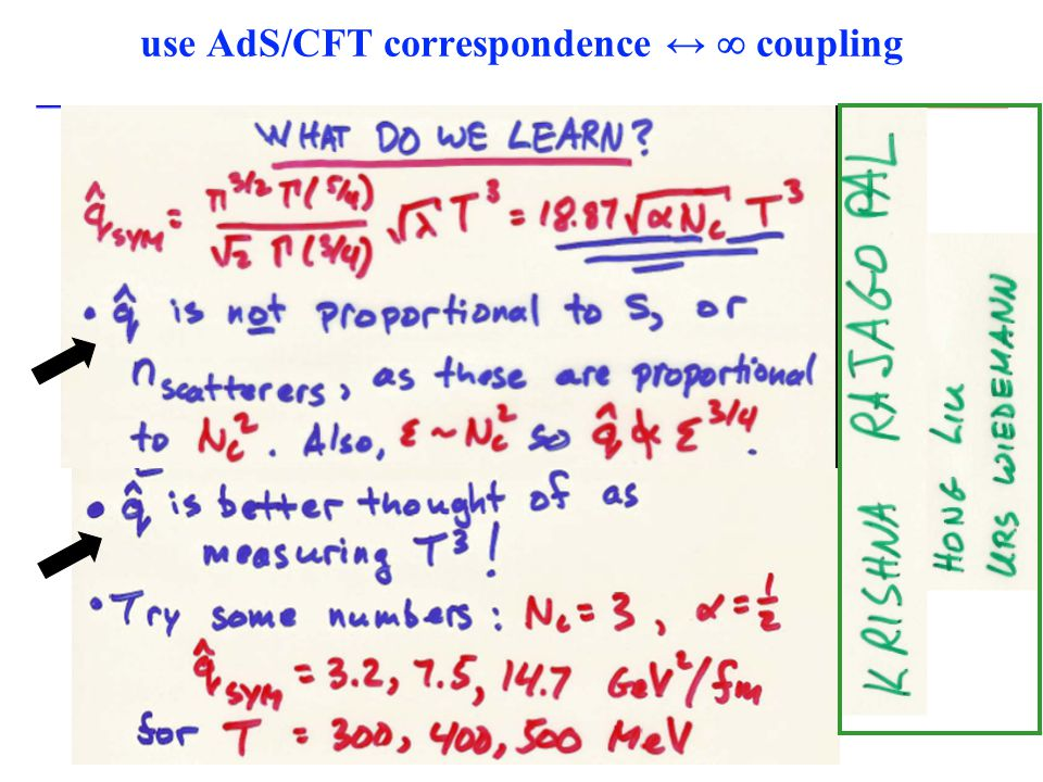 use AdS/CFT correspondence ↔  coupling