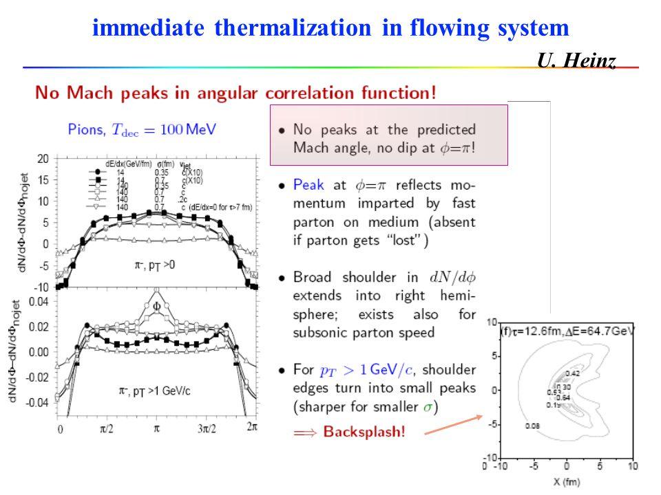 immediate thermalization in flowing system U. Heinz