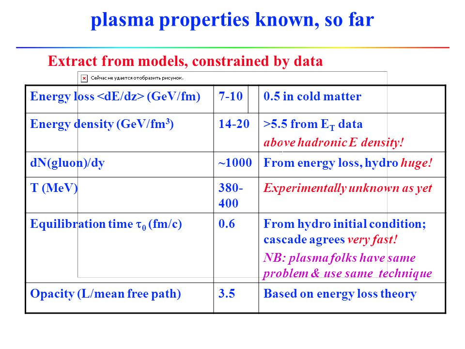 plasma properties known, so far Extract from models, constrained by data Energy loss (GeV/fm)7-100.5 in cold matter Energy density (GeV/fm 3 )14-20>5.