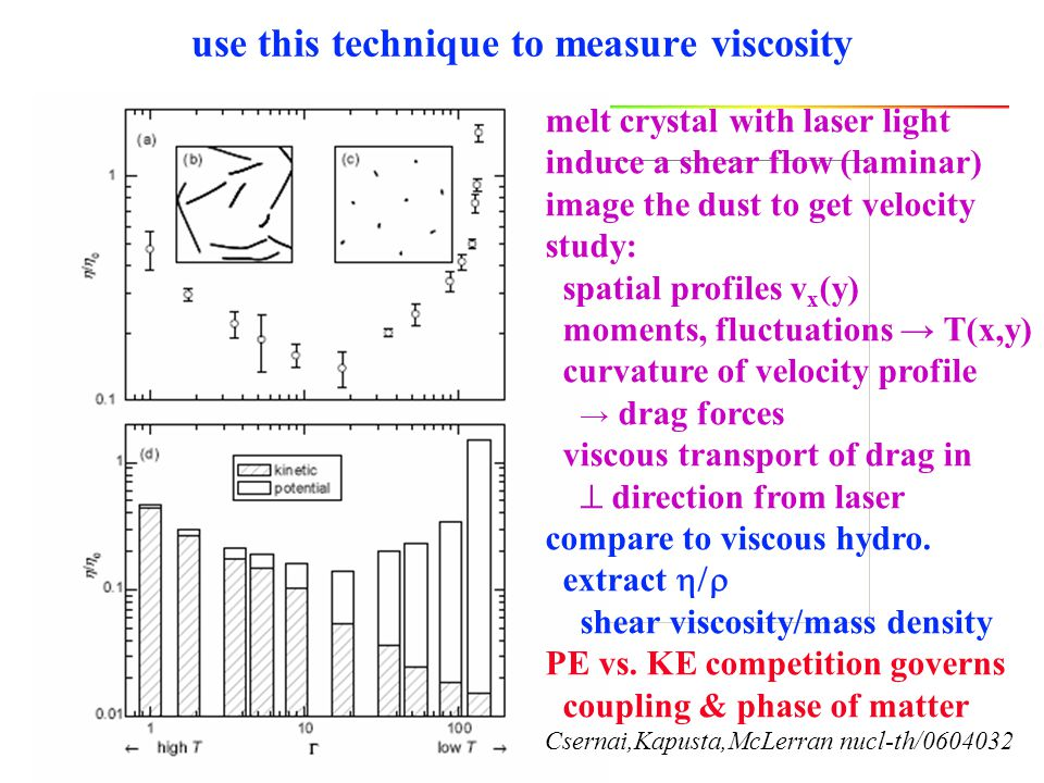 use this technique to measure viscosity melt crystal with laser light induce a shear flow (laminar) image the dust to get velocity study: spatial prof