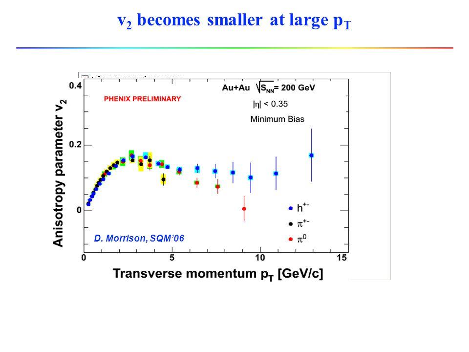 v 2 becomes smaller at large p T D. Morrison, SQM'06