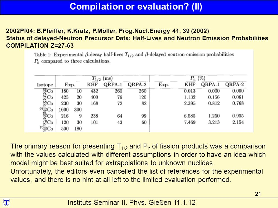 21 Compilation or evaluation.
