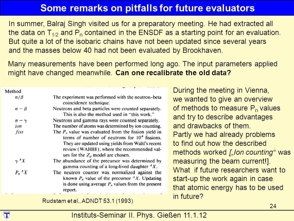 24 Rudstam et al., ADNDT 53,1 (1993) In summer, Balraj Singh visited us for a preparatory meeting.