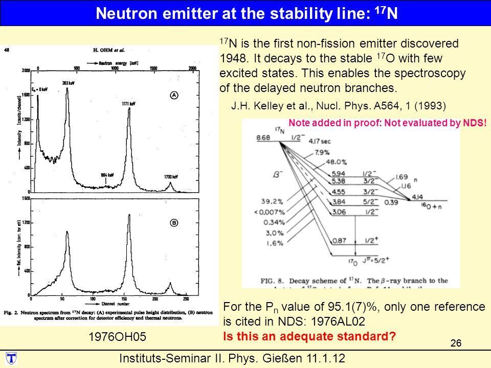 26 J.H.Kelley et al., Nucl. Phys.