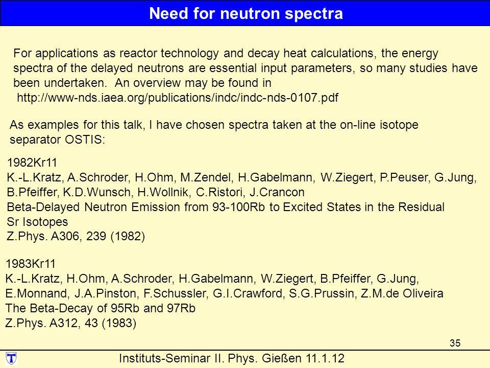 35 1983Kr11 K.-L.Kratz, H.Ohm, A.Schroder, H.Gabelmann, W.Ziegert, B.Pfeiffer, G.Jung, E.Monnand, J.A.Pinston, F.Schussler, G.I.Crawford, S.G.Prussin, Z.M.de Oliveira The Beta-Decay of 95Rb and 97Rb Z.Phys.