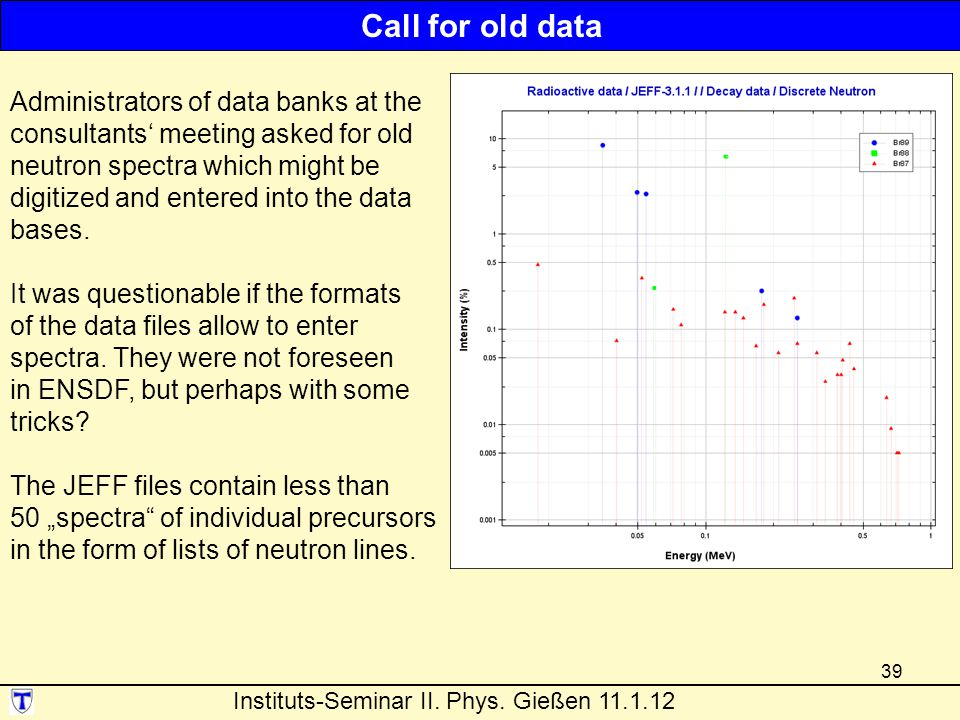 39 Administrators of data banks at the consultants' meeting asked for old neutron spectra which might be digitized and entered into the data bases.