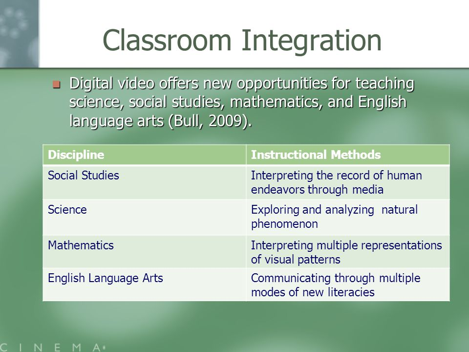 Classroom Integration Digital video offers new opportunities for teaching science, social studies, mathematics, and English language arts (Bull, 2009).