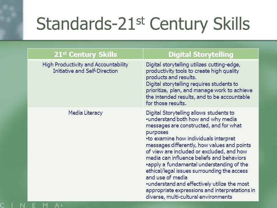 Standards-21 st Century Skills 21 st Century SkillsDigital Storytelling High Productivity and Accountability Initiative and Self-Direction Digital storytelling utilizes cutting-edge, productivity tools to create high quality products and results.