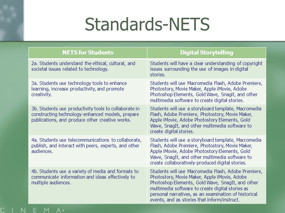 Standards-NETS NETS for StudentsDigital Storytelling 2a. Students understand the ethical, cultural, and societal issues related to technology. Student