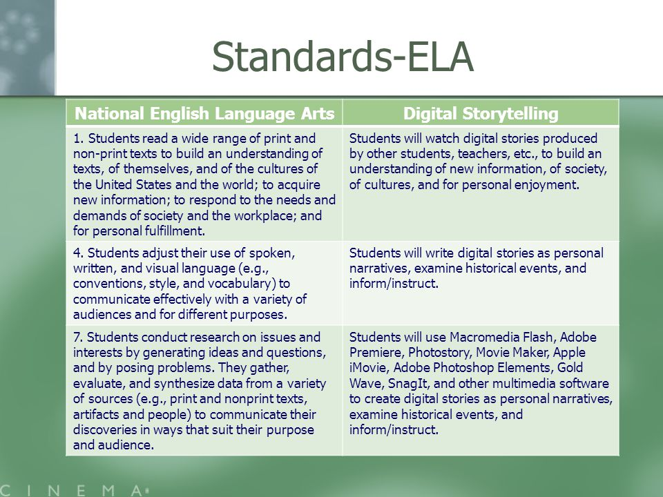 Standards-ELA National English Language ArtsDigital Storytelling 1. Students read a wide range of print and non-print texts to build an understanding