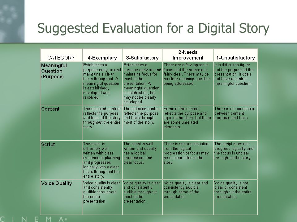 Suggested Evaluation for a Digital Story