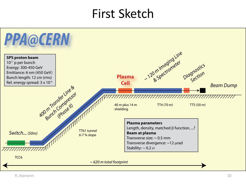 First Sketch R. Assmann10