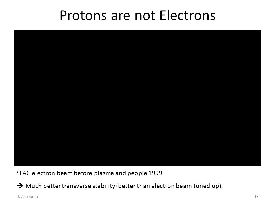 Protons are not Electrons R.