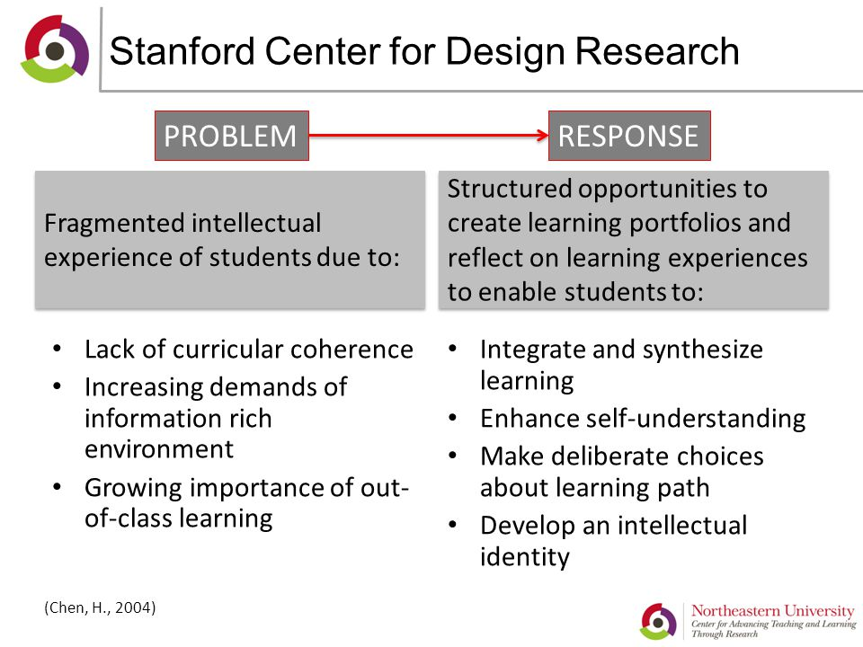Fragmented intellectual experience of students due to: Structured opportunities to create learning portfolios and reflect on learning experiences to enable students to: Stanford Center for Design Research Lack of curricular coherence Increasing demands of information rich environment Growing importance of out- of-class learning Integrate and synthesize learning Enhance self-understanding Make deliberate choices about learning path Develop an intellectual identity (Chen, H., 2004) PROBLEM RESPONSE