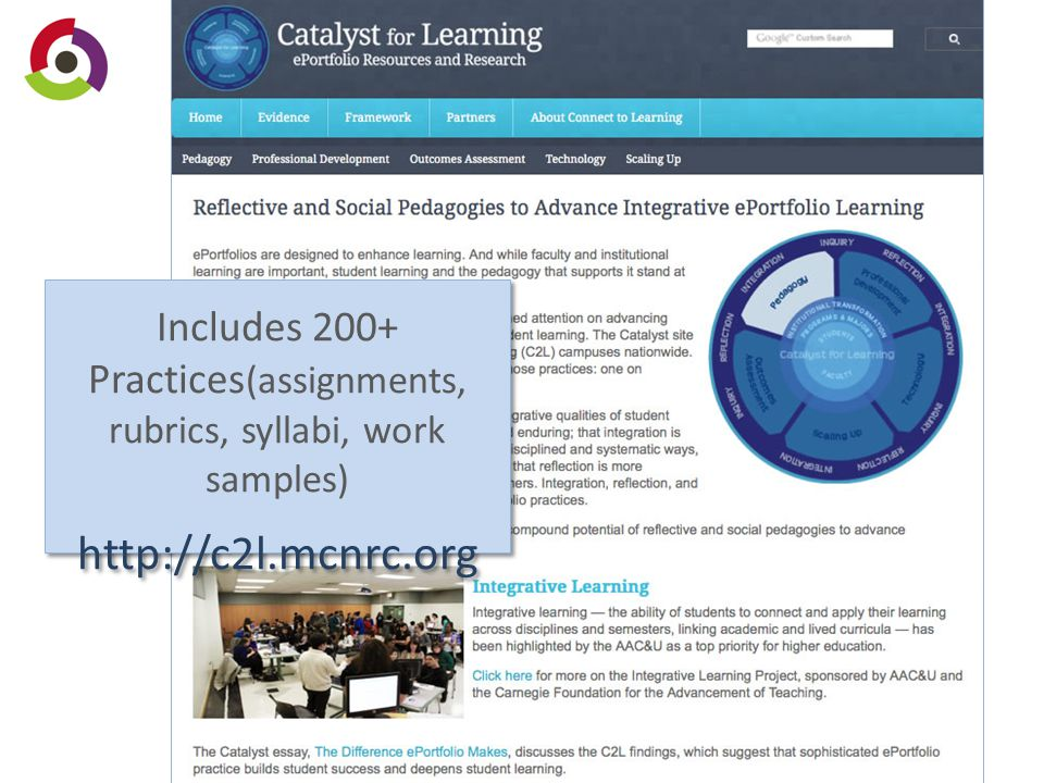 Includes 200+ Practices (assignments, rubrics, syllabi, work samples) http://c2l.mcnrc.org Includes 200+ Practices (assignments, rubrics, syllabi, work samples) http://c2l.mcnrc.org