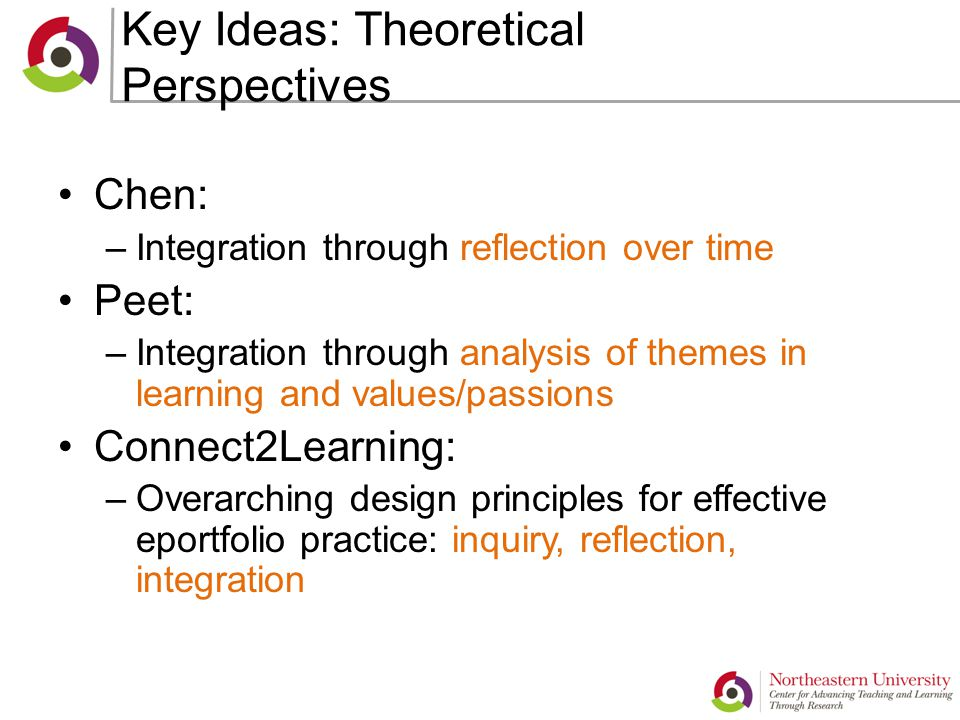 Key Ideas: Theoretical Perspectives Chen: –Integration through reflection over time Peet: –Integration through analysis of themes in learning and values/passions Connect2Learning: –Overarching design principles for effective eportfolio practice: inquiry, reflection, integration
