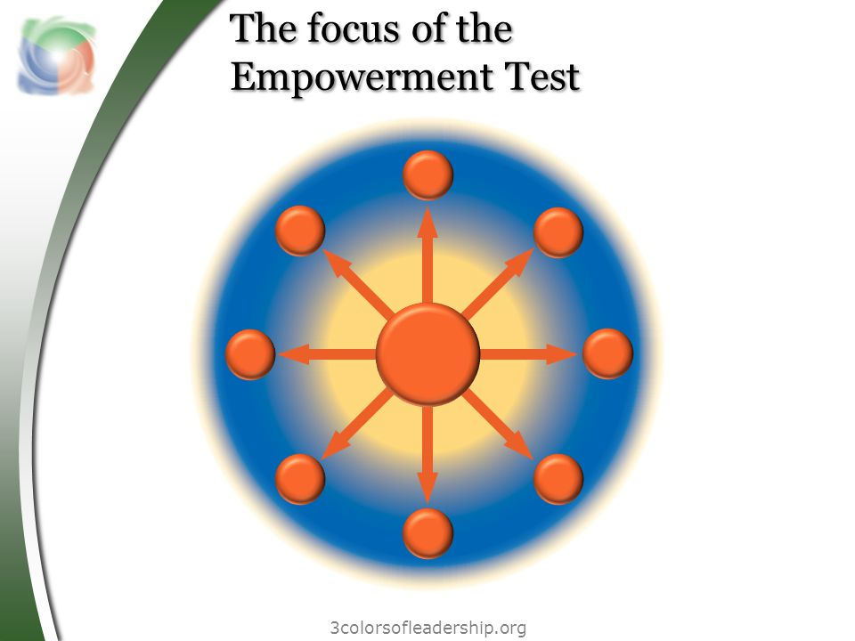 3colorsofleadership.org The focus of the Empowerment Test