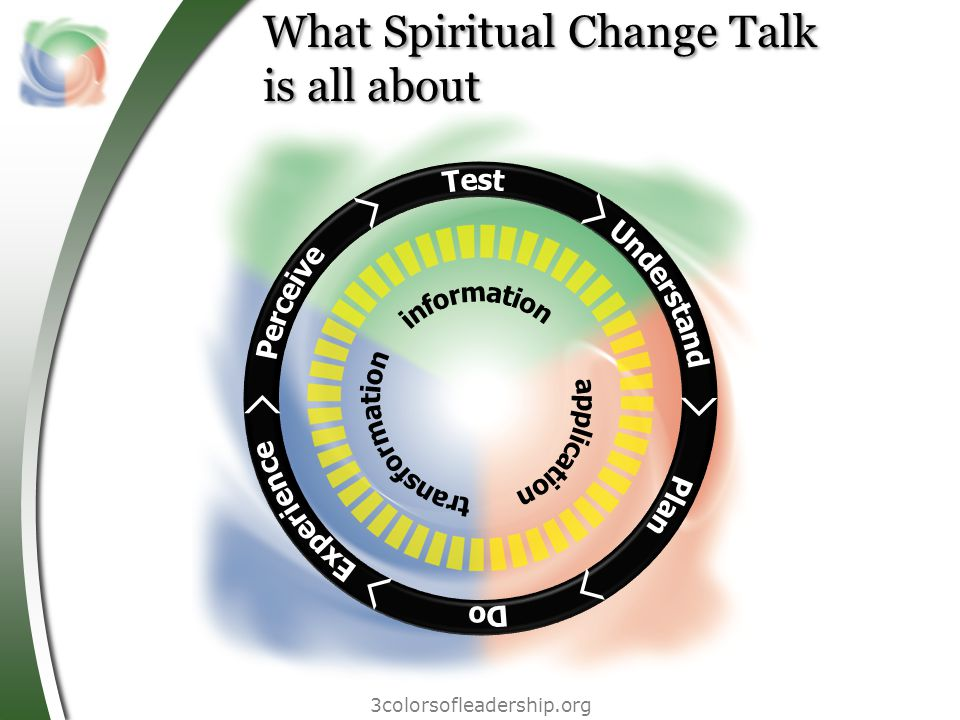 3colorsofleadership.org What Spiritual Change Talk is all about