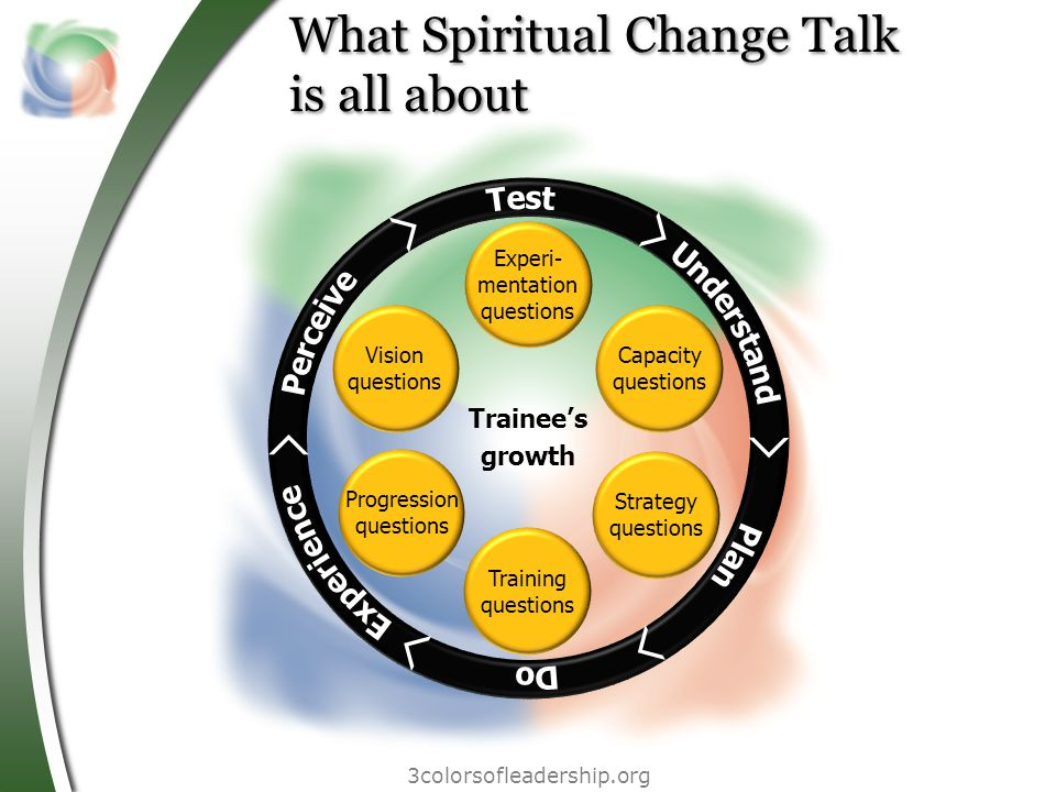 3colorsofleadership.org What Spiritual Change Talk is all about Experi- mentation questions Vision questions Progression questions Training questions Strategy questions Capacity questions Trainee's growth