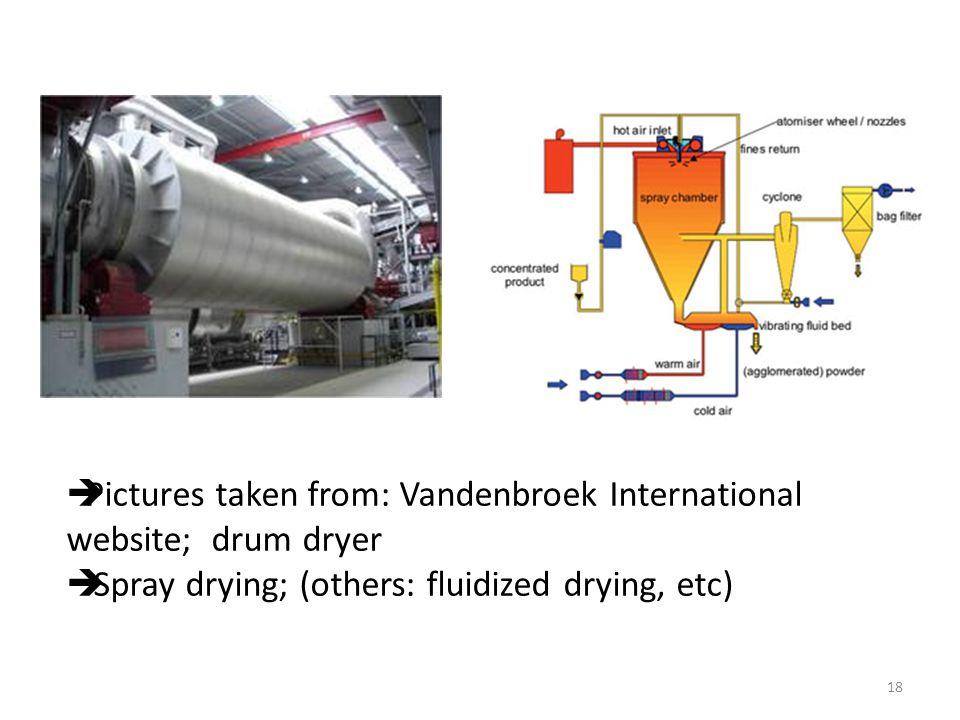  Pictures taken from: Vandenbroek International website; drum dryer  Spray drying; (others: fluidized drying, etc) 18