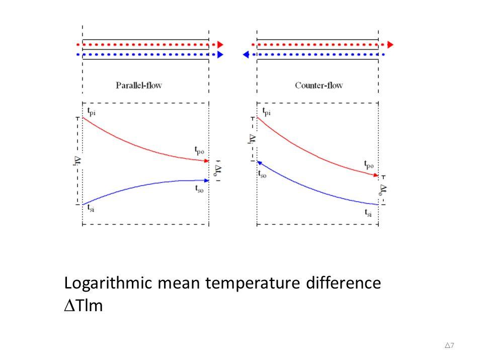  Many correlations proposed: e.g.