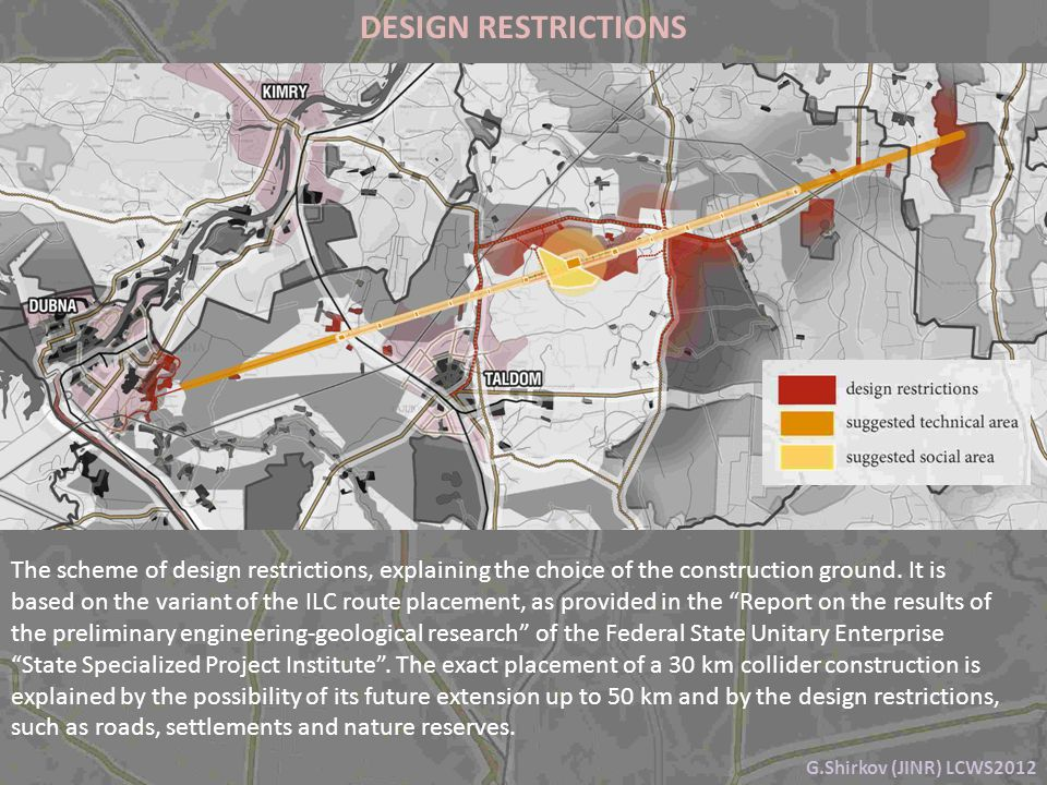 The scheme of design restrictions, explaining the choice of the construction ground.