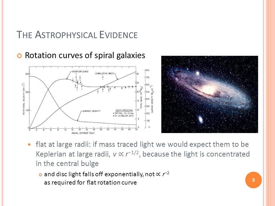 T HE A STROPHYSICAL E VIDENCE Dynamics of rich clusters Zwicky (1933!) noted that the velocities of galaxies in the Coma cluster were too high to be consistent with a bound system 4