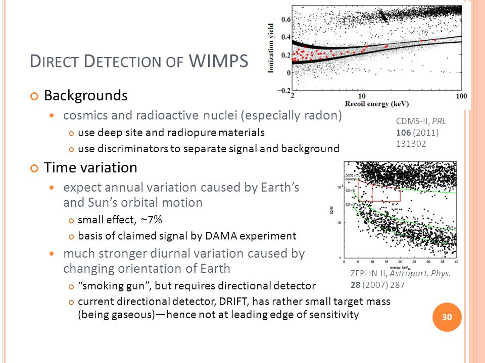 D IRECT D ETECTION OF WIMPS Backgrounds cosmics and radioactive nuclei (especially radon) use deep site and radiopure materials use discriminators to