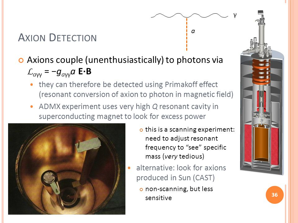 A XION D ETECTION 36 Axions couple (unenthusiastically) to photons via L aγγ = −g aγγ a E∙B they can therefore be detected using Primakoff effect (res