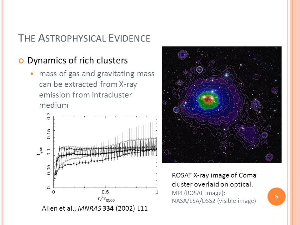 T HE A STROPHYSICAL E VIDENCE Dynamics of rich clusters 6 Mass map of CL0024+1654 as determined from the observed gravitational lensing.