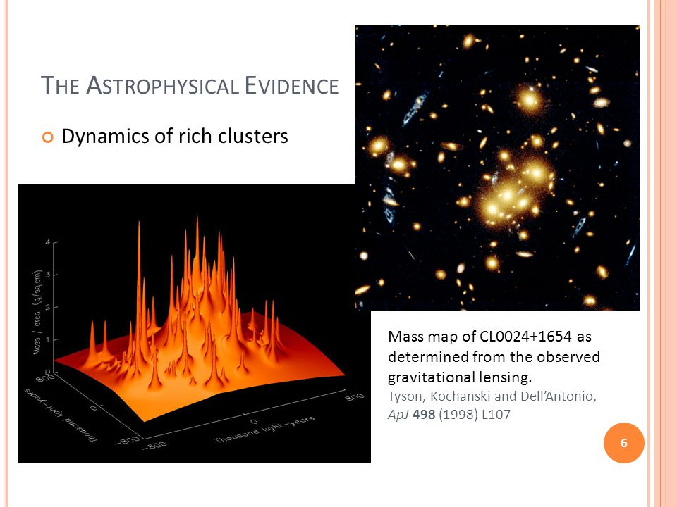 D ARK M ATTER Astrophysical Evidence Candidates Detection 27