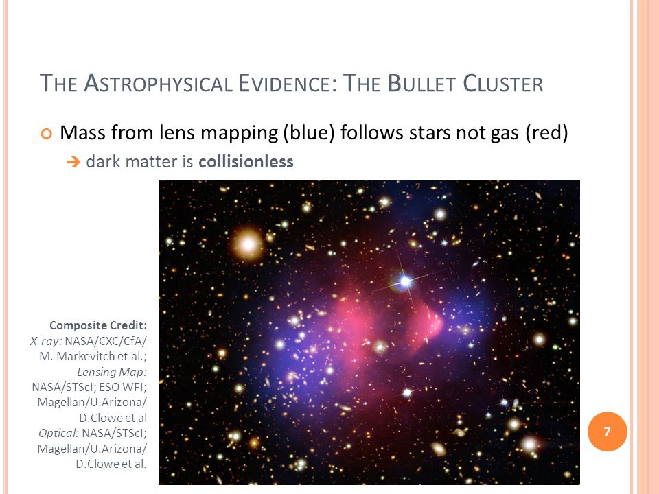 D ARK M ATTER : S UMMARY Astrophysical evidence for dark matter is consistent and compelling not an unfalsifiable theory—for example, severe conflict between BBN and WMAP on Ω b might have scuppered it Particle physics candidates are many and varied and in many cases are not ad hoc inventions, but have strong independent motivation from within particle physics Unambiguous detection is possible for several candidates, but will need careful confirmation interdisciplinary approaches combining direct detection, indirect detection, conventional high-energy physics and astrophysics may well be required 38