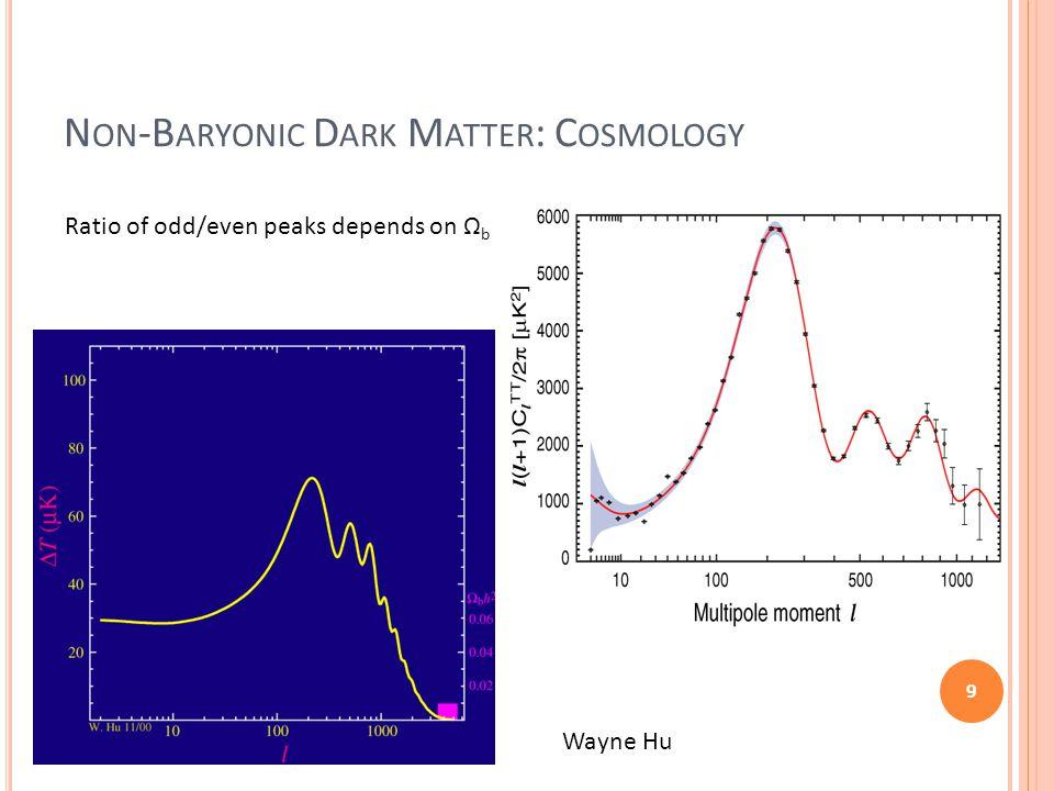 L ARGE S CALE S TRUCTURE 10 VIRGO Consortium Millennium Simulation http://www.mpa-garching.mpg.de/ galform/millennium/ Relativistic (hot) dark matter makes structure top-down—non-relativistic (cold) bottom-up.