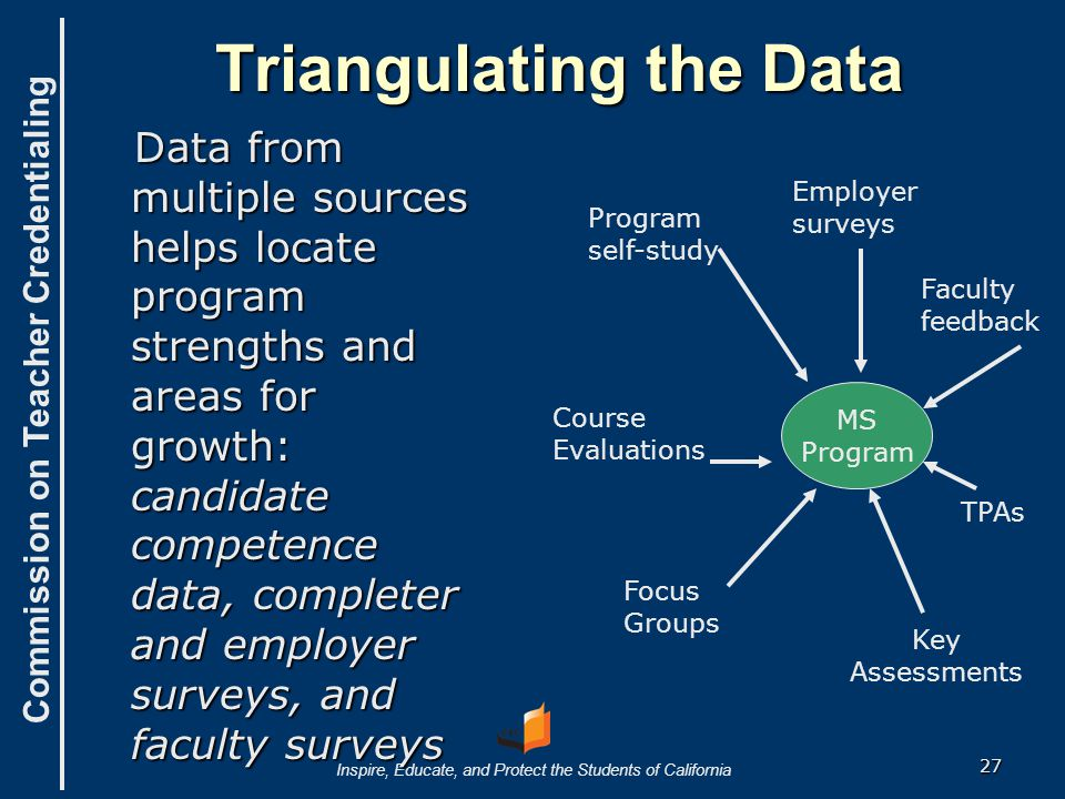 Commission on Teacher Credentialing Inspire, Educate, and Protect the Students of California Triangulating the Data Data from multiple sources helps locate program strengths and areas for growth: candidate competence data, completer and employer surveys, and faculty surveys Data from multiple sources helps locate program strengths and areas for growth: candidate competence data, completer and employer surveys, and faculty surveys 27 Course Evaluations Employer surveys Faculty feedback TPAs Focus Groups Key Assessments Program self-study MS Program