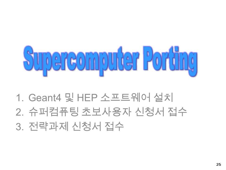 25 1.Geant4 및 HEP 소프트웨어 설치 2. 슈퍼컴퓨팅 초보사용자 신청서 접수 3. 전략과제 신청서 접수