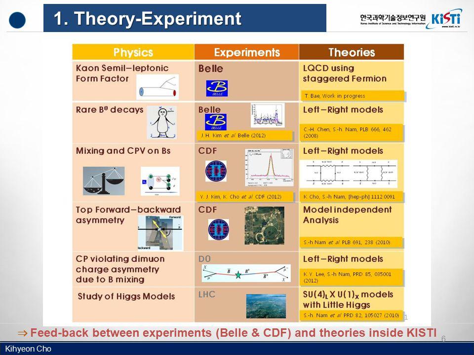 17 Geant4 동아일보 (2012.7.5) 2012 년 7 월 4 일 오후 4 시 ( 한국시각 ) 21C 물리학계 최고의 사건 ! – Higgs 입자 발견