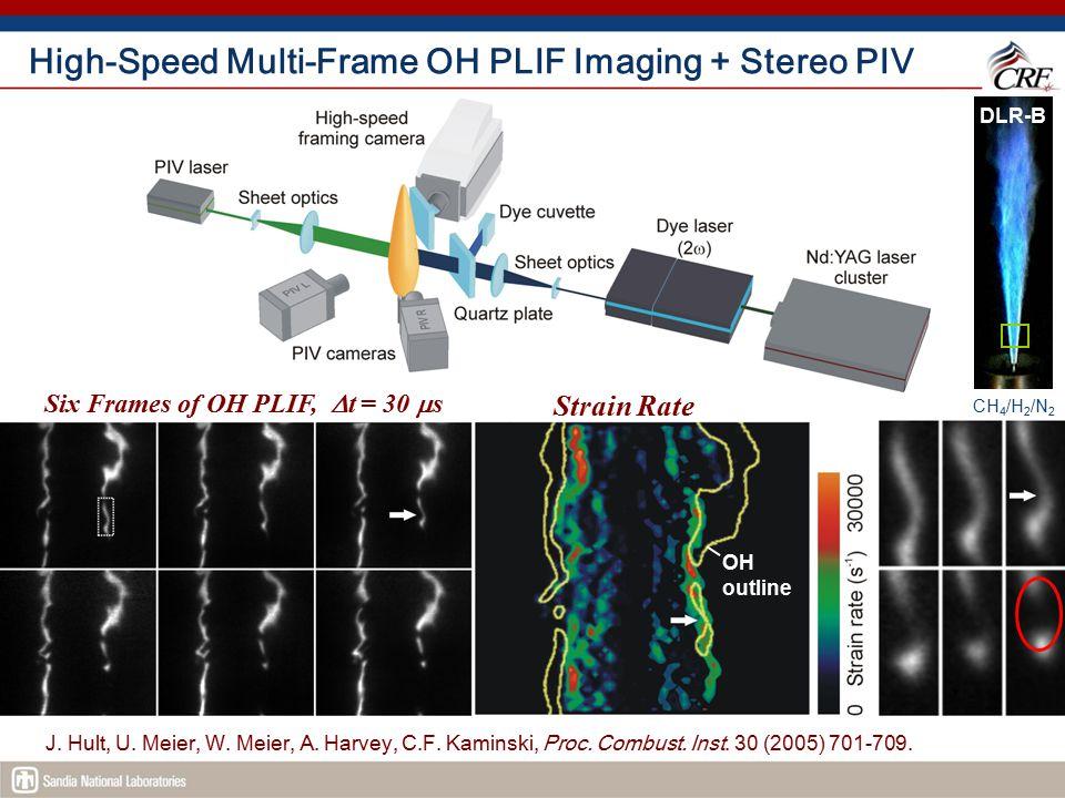 High-Speed Multi-Frame OH PLIF Imaging + Stereo PIV J. Hult, U. Meier, W. Meier, A. Harvey, C.F. Kaminski, Proc. Combust. Inst. 30 (2005) 701-709. Str