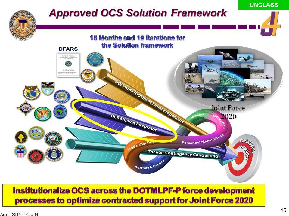 UNCLASS 2013 - OCS JC Project Framework* Legend Concept Version Major Brief JSAP Red Team Data Collection Analysis Plan Writing Workshop Final Report