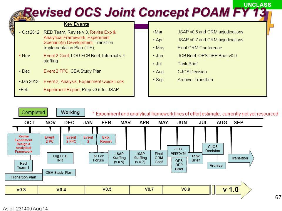 UNCLASS Revised OCS Joint Concept POAM FY 12 Key Events Oct 2011Staff TOR to establish COI; Draft BAR (v.1); Establish Writing Team; NovWriting Worksh