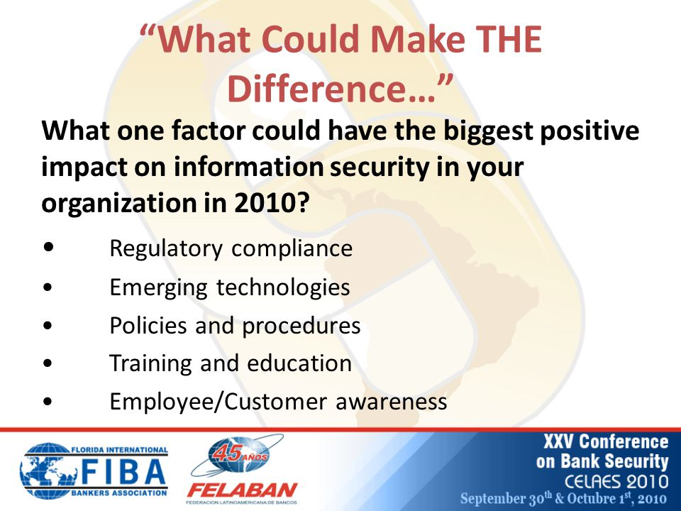 What Could Make THE Difference… What one factor could have the biggest positive impact on information security in your organization in 2010.