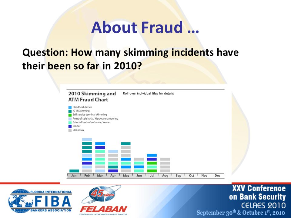 About Fraud … Question: How many skimming incidents have their been so far in 2010?