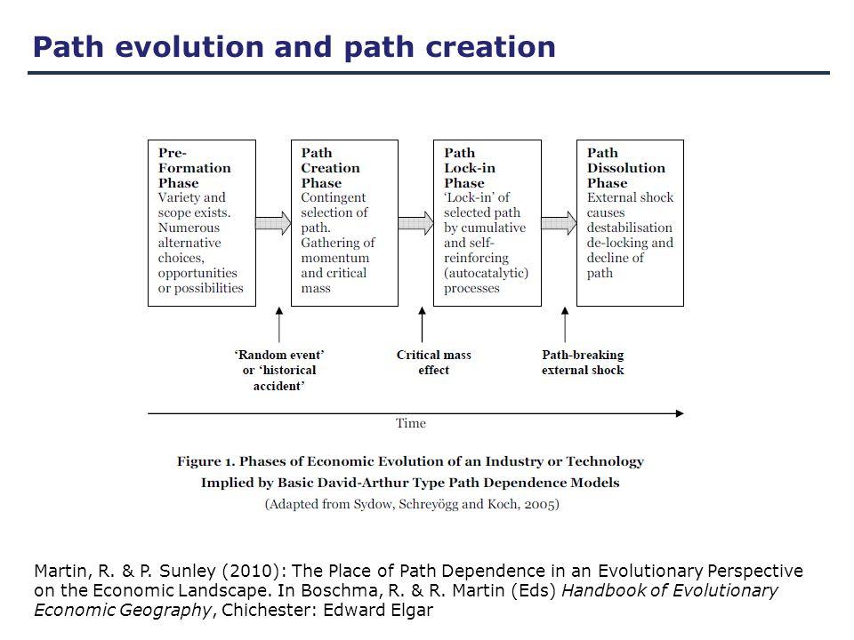 Path evolution and path creation Martin, R. & P.