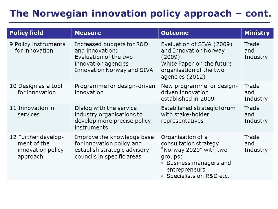 The Norwegian innovation policy approach – cont.