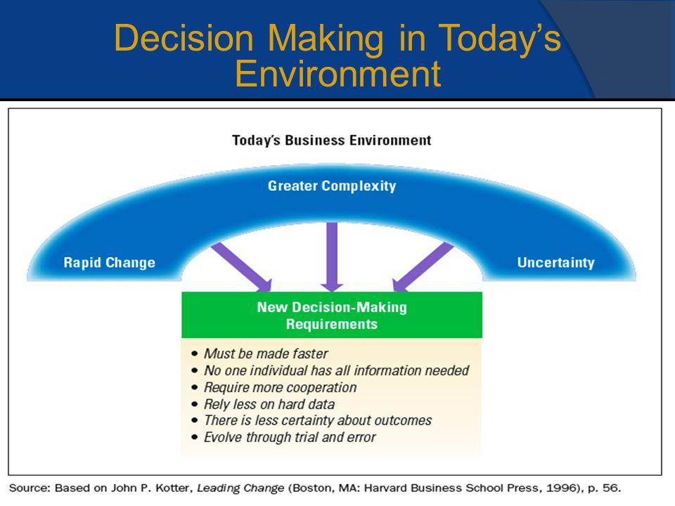 PERSONAL DECISION FRAMEWORK  Directive Style  Analytical Style  Conceptual Style  Behavioral Style