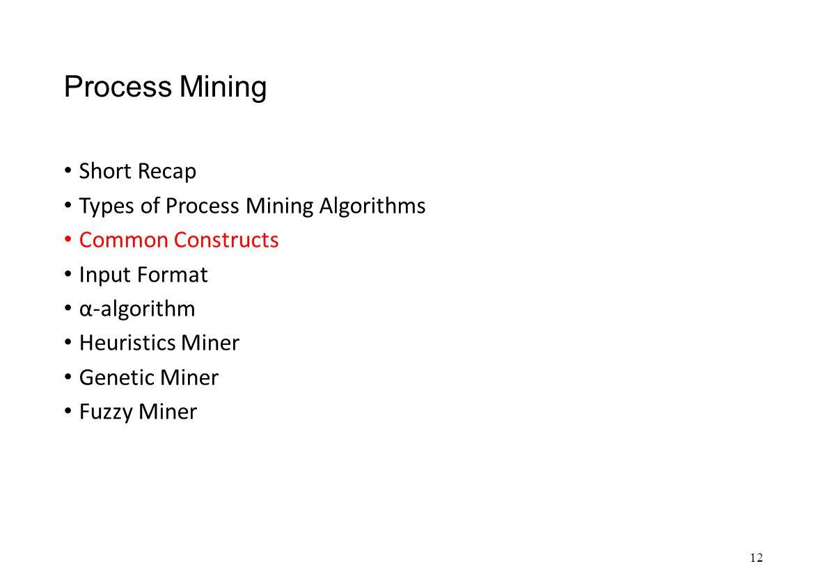 Process Mining Short Recap Types of Process Mining Algorithms Common Constructs Input Format α-algorithm Heuristics Miner Genetic Miner Fuzzy Miner 12