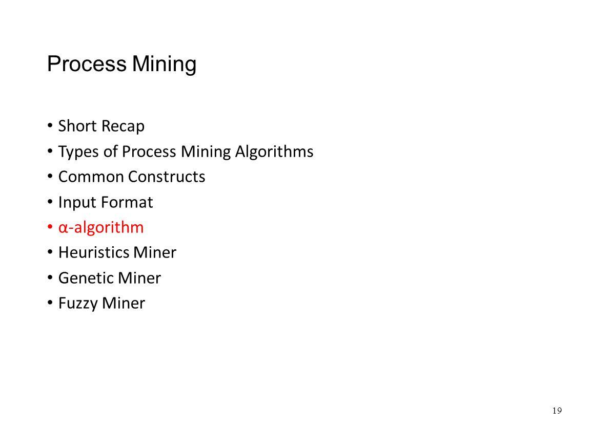 Process Mining Short Recap Types of Process Mining Algorithms Common Constructs Input Format α-algorithm Heuristics Miner Genetic Miner Fuzzy Miner 19