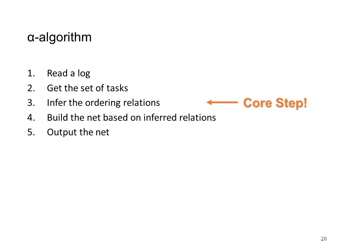 α-algorithm 1.Read a log 2.Get the set of tasks 3.Infer the ordering relations 4.Build the net based on inferred relations 5.Output the net 20 Core Step!