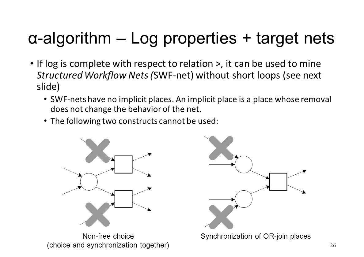 α-algorithm – Log properties + target nets If log is complete with respect to relation >, it can be used to mine Structured Workflow Nets (SWF-net) without short loops (see next slide) SWF-nets have no implicit places.
