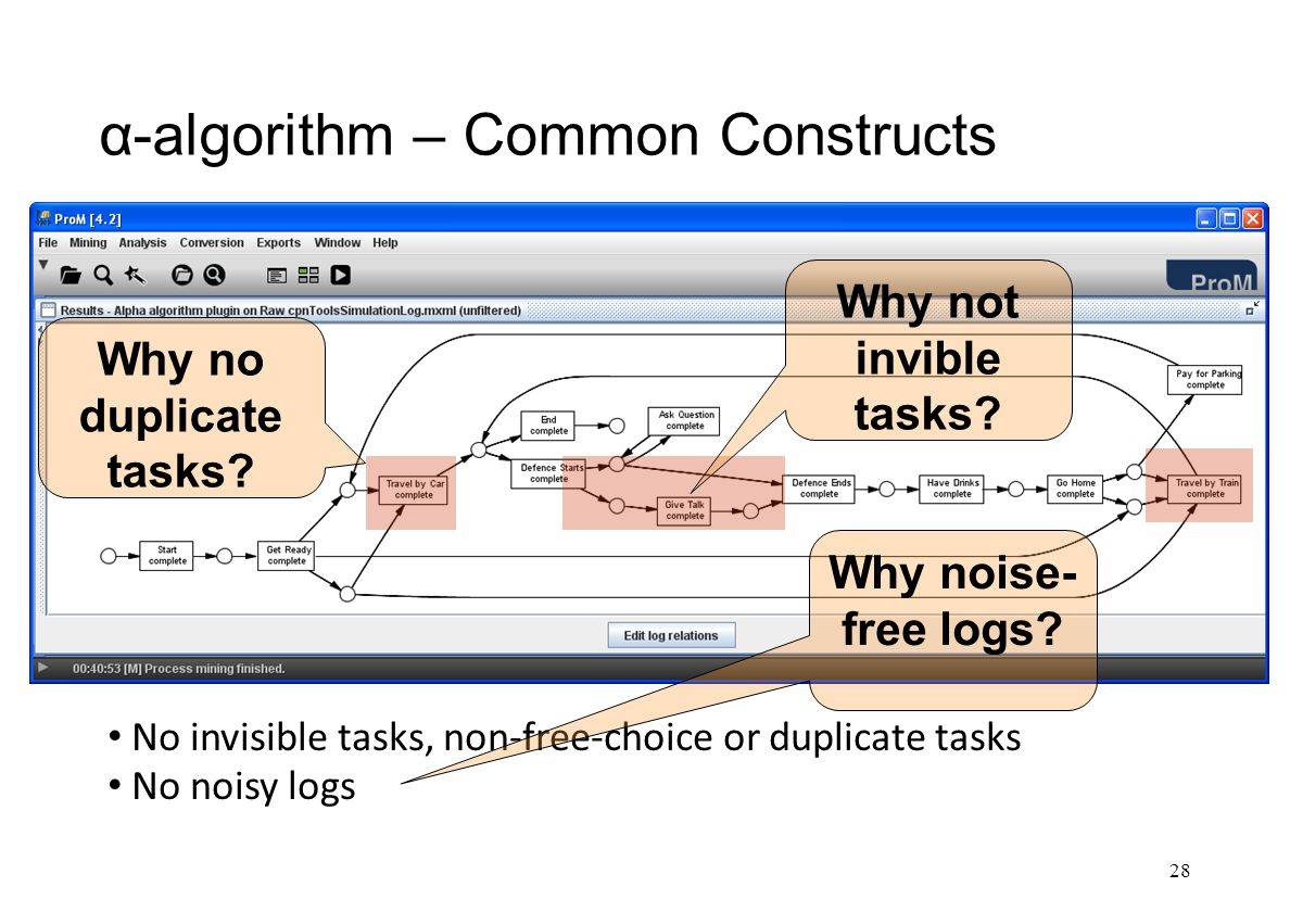 α-algorithm – Common Constructs No invisible tasks, non-free-choice or duplicate tasks No noisy logs 28 Why no duplicate tasks.