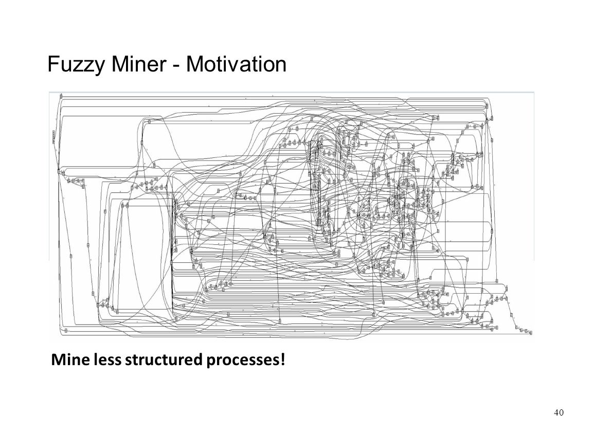 Fuzzy Miner - Motivation Mine less structured processes! 40